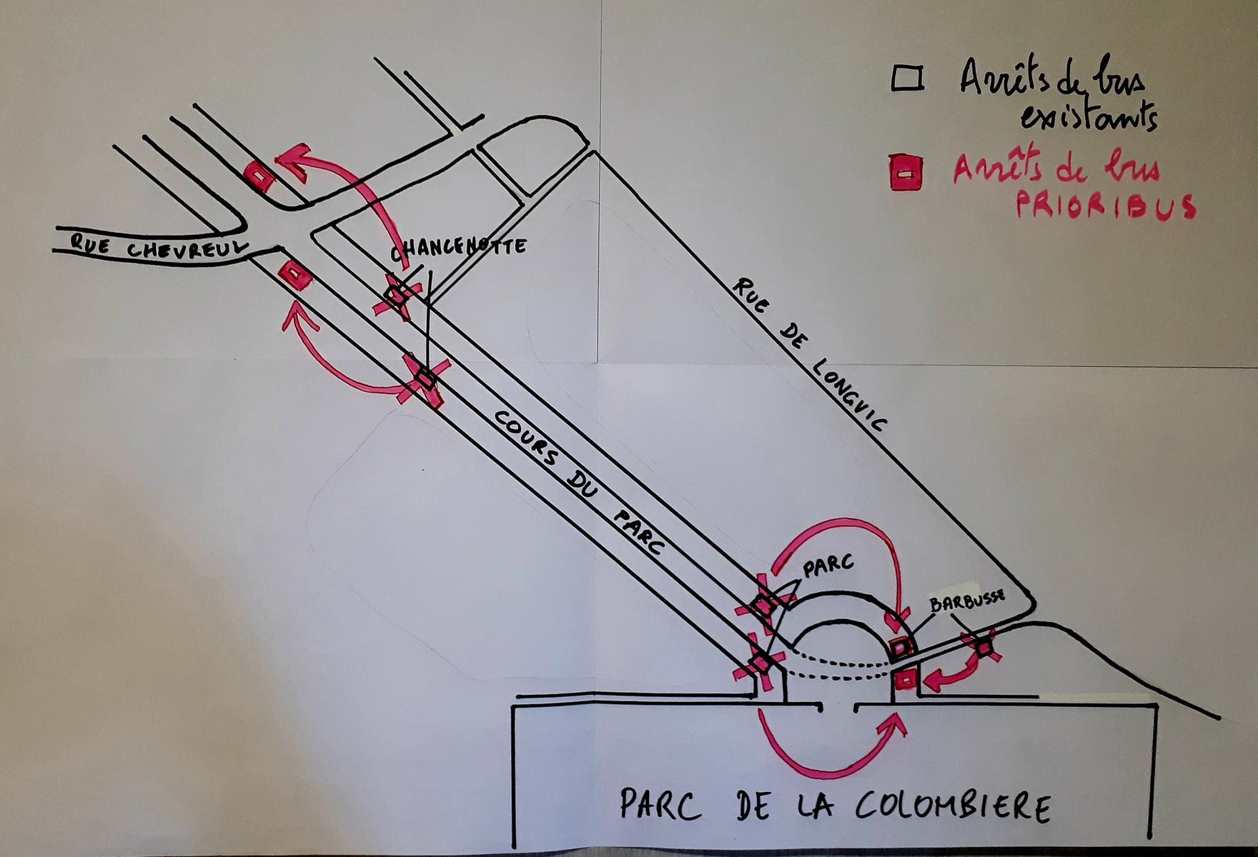 Schéma d'évolution arrêts Divia Parc et Barbusse 2
